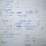 Kapcsolók és konnektorok rendelése: részlet a tervezőfüzetből